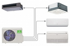 Мульти сплит-система Lessar eMagic Inverter
